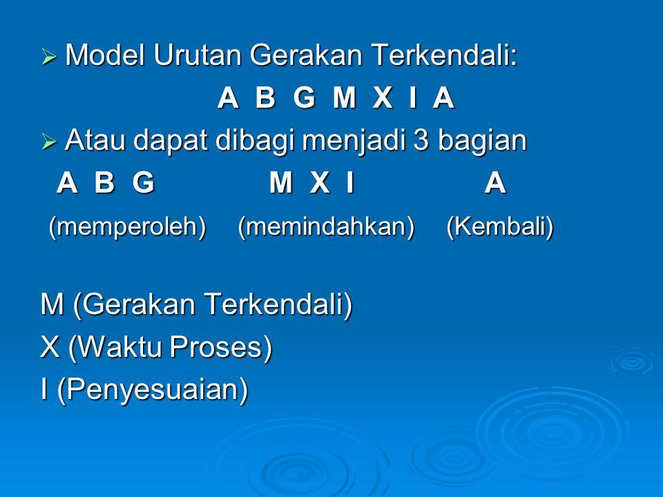  Model Urutan Gerakan Terkendali: A B G M X I A A B G M X I A  Atau dapat dibagi menjadi 3 bagian A B G M X I A A B G M X I A (memperoleh) (memindah