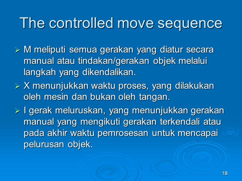 18 The controlled move sequence  M meliputi semua gerakan yang diatur secara manual atau tindakan/gerakan objek melalui langkah yang dikendalikan. 