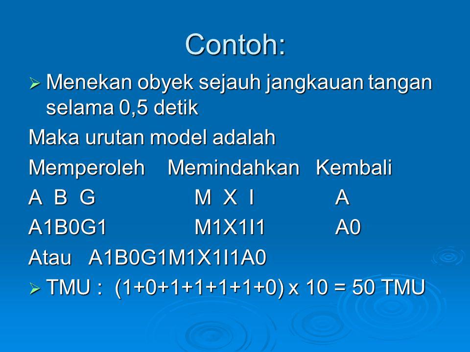 Contoh:  Menekan obyek sejauh jangkauan tangan selama 0,5 detik Maka urutan model adalah Memperoleh Memindahkan Kembali A B G M X I A A1B0G1 M1X1I1 A