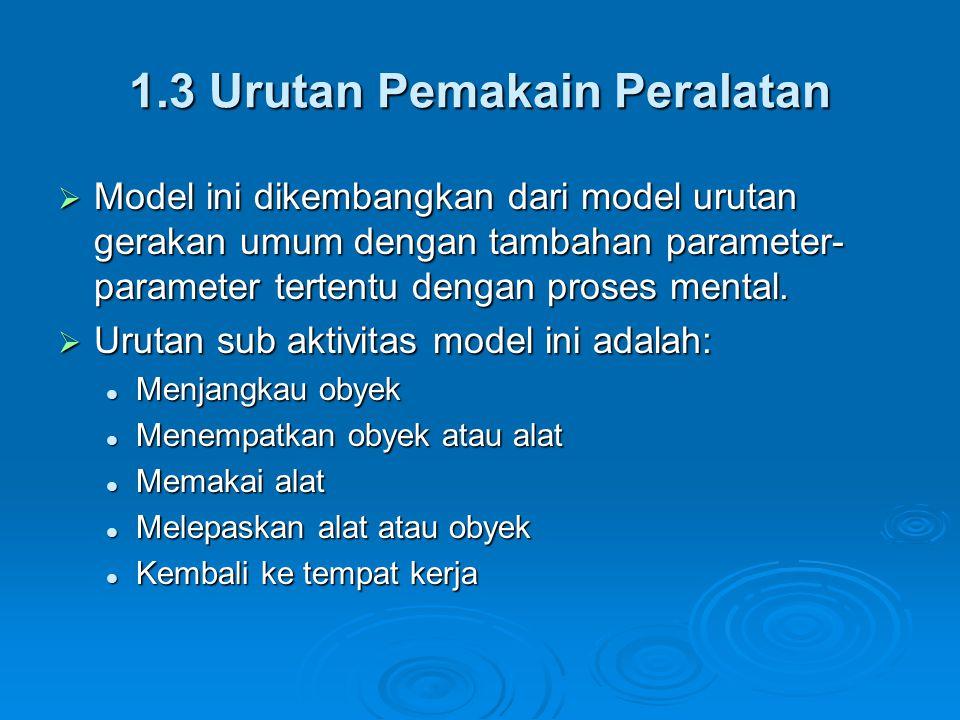 1.3 Urutan Pemakain Peralatan  Model ini dikembangkan dari model urutan gerakan umum dengan tambahan parameter- parameter tertentu dengan proses ment