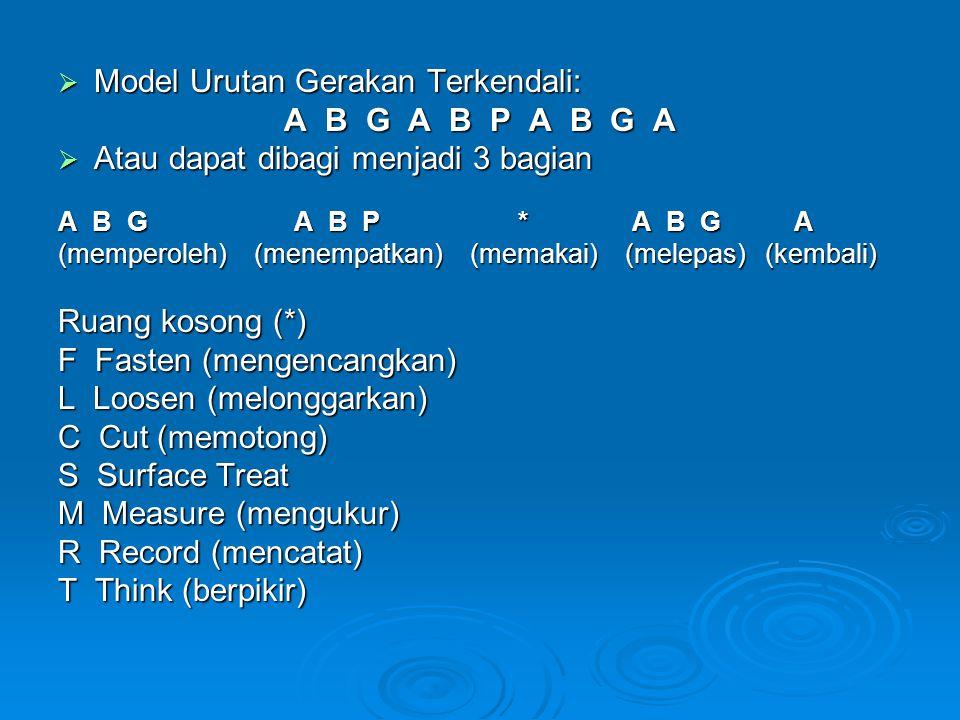  Model Urutan Gerakan Terkendali: A B G A B P A B G A  Atau dapat dibagi menjadi 3 bagian A B G A B P * A B G A (memperoleh) (menempatkan) (memakai)