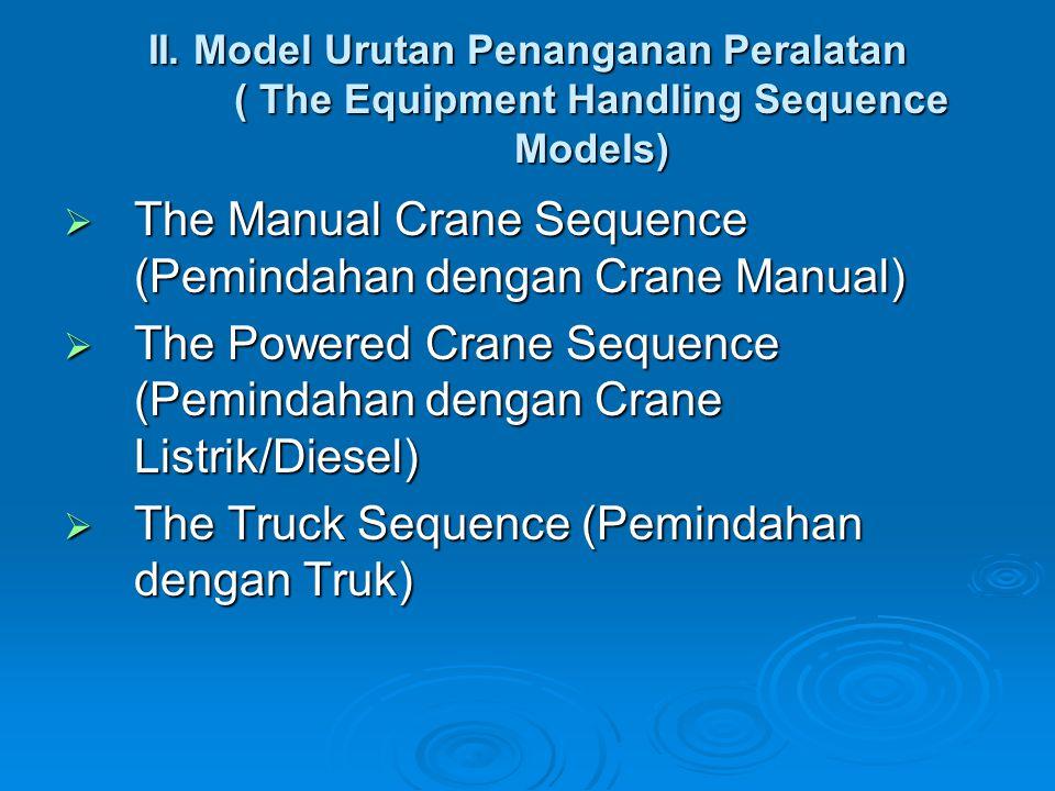 II. Model Urutan Penanganan Peralatan ( The Equipment Handling Sequence Models)  The Manual Crane Sequence (Pemindahan dengan Crane Manual)  The Pow