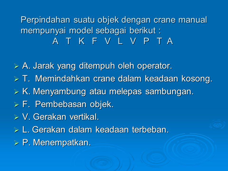 Perpindahan suatu objek dengan crane manual mempunyai model sebagai berikut : A T K F V L V P T A  A. Jarak yang ditempuh oleh operator.  T. Meminda