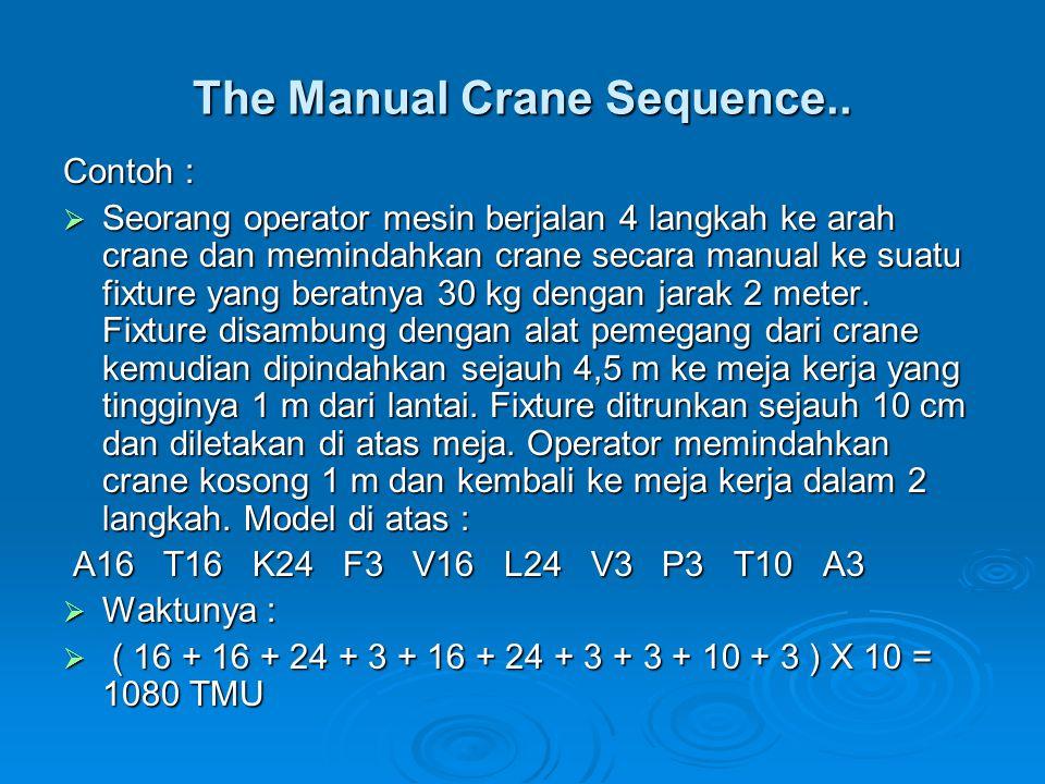 Contoh :  Seorang operator mesin berjalan 4 langkah ke arah crane dan memindahkan crane secara manual ke suatu fixture yang beratnya 30 kg dengan jar