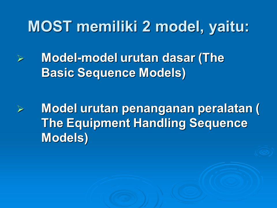 MOST memiliki 2 model, yaitu:  Model-model urutan dasar (The Basic Sequence Models)  Model urutan penanganan peralatan ( The Equipment Handling Sequ