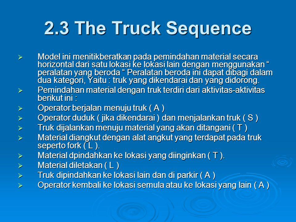 "2.3 The Truck Sequence  Model ini menitikberatkan pada pemindahan material secara horizontal dari satu lokasi ke lokasi lain dengan menggunakan "" per"
