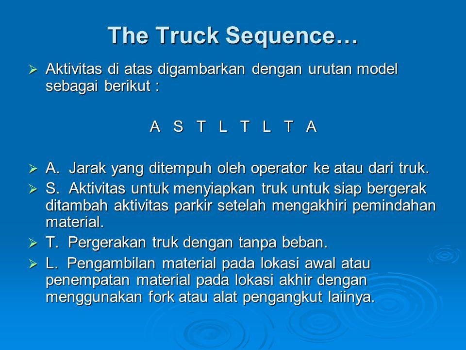 The Truck Sequence…  Aktivitas di atas digambarkan dengan urutan model sebagai berikut : A S T L T L T A  A. Jarak yang ditempuh oleh operator ke at