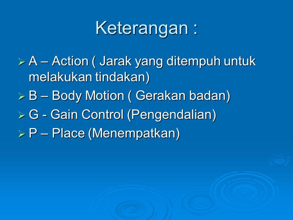 Keterangan :  A – Action ( Jarak yang ditempuh untuk melakukan tindakan)  B – Body Motion ( Gerakan badan)  G - Gain Control (Pengendalian)  P – P