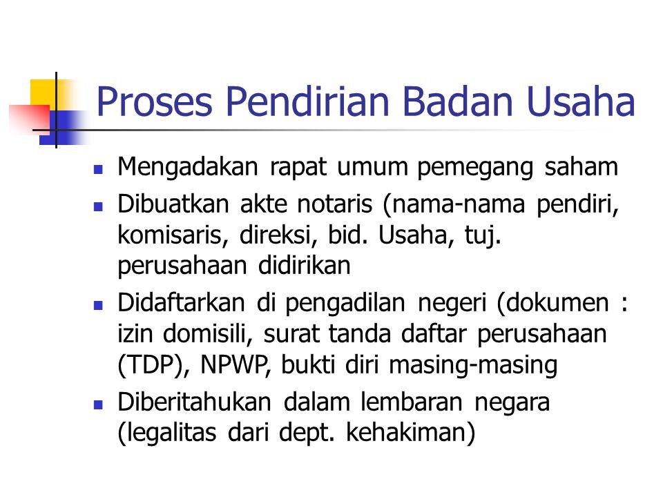 Proses Pendirian Badan Usaha Mengadakan rapat umum pemegang saham Dibuatkan akte notaris (nama-nama pendiri, komisaris, direksi, bid. Usaha, tuj. peru