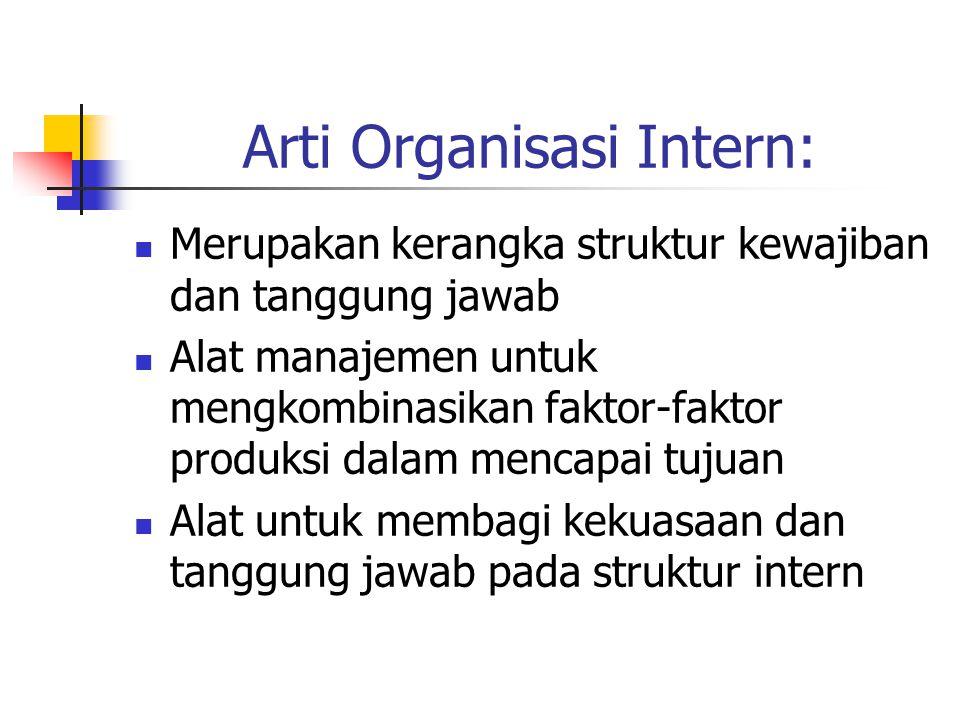 Arti Organisasi Intern: Merupakan kerangka struktur kewajiban dan tanggung jawab Alat manajemen untuk mengkombinasikan faktor-faktor produksi dalam me