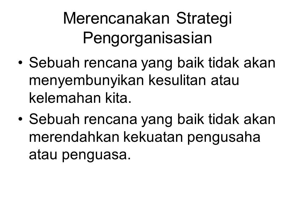 Merencanakan Strategi Pengorganisasian Sebuah rencana yang baik tidak akan menyembunyikan kesulitan atau kelemahan kita. Sebuah rencana yang baik tida
