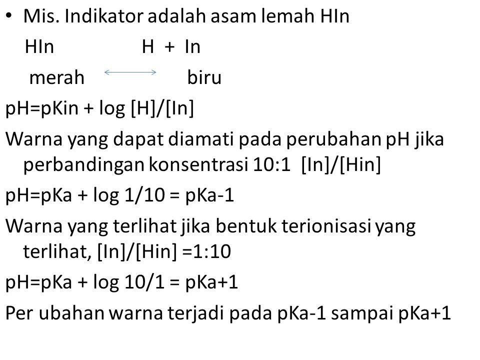Mis. Indikator adalah asam lemah HIn HIn H + In merah biru pH=pKin + log [H]/[In] Warna yang dapat diamati pada perubahan pH jika perbandingan konsent