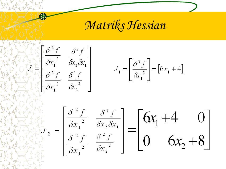 Matriks Hessian