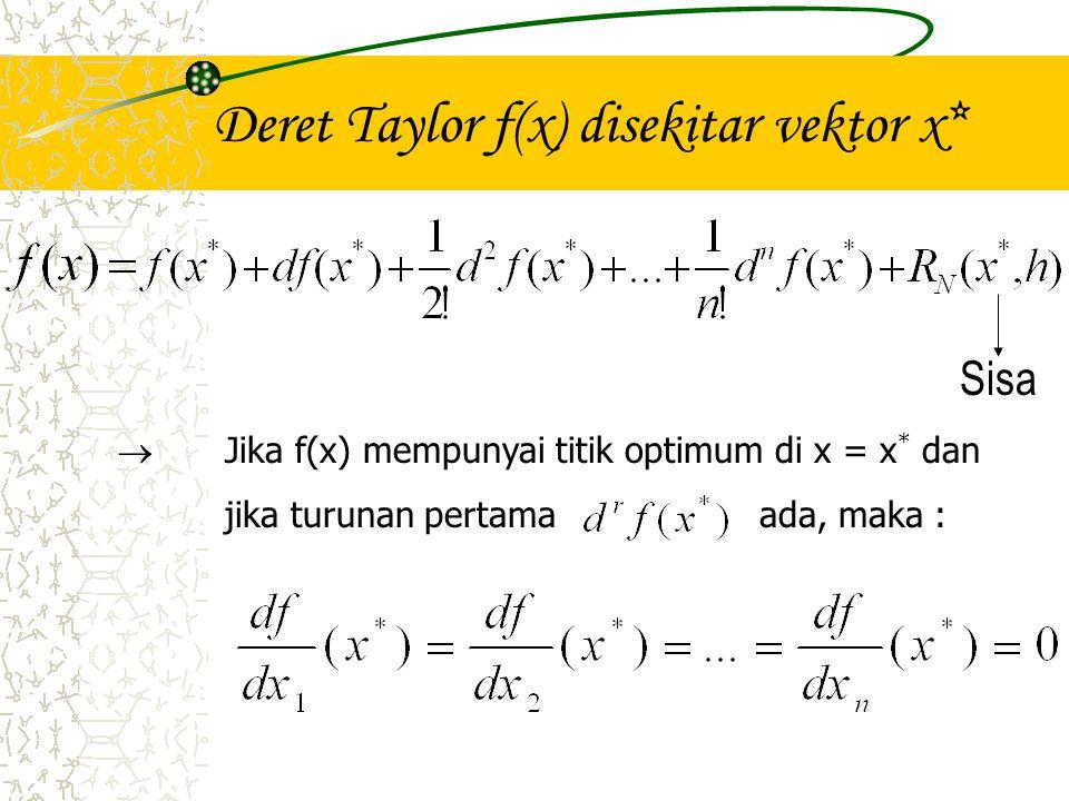 Misalkan x* merupakan titik optimum dan H matriks turunan parsial kedua (matriks Hessian) f(x) di x= x* a.