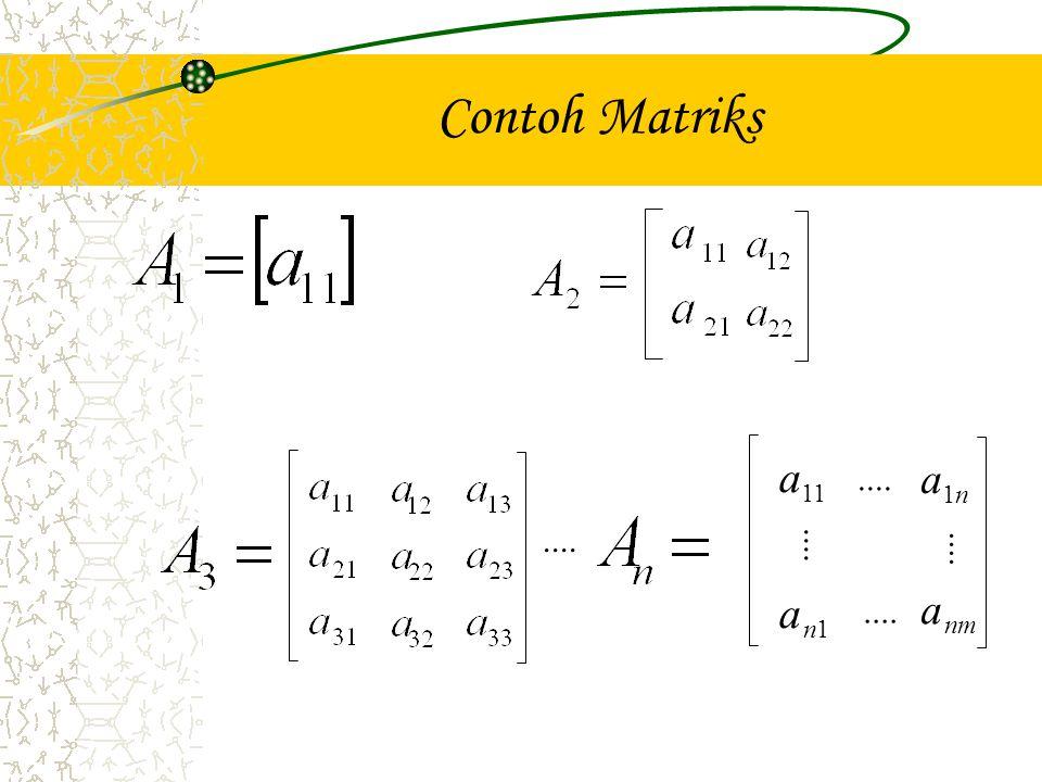 Penjelasan Matriks A definit positif, jika dan hanya jika A 1, A 2,...A n positif Matriks A definit negatif, jika dan hanya jika tanda A j sama dengan (-1) j untuk j = 1,2,...n.