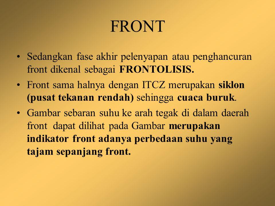 FRONT Sedangkan fase akhir pelenyapan atau penghancuran front dikenal sebagai FRONTOLISIS. Front sama halnya dengan ITCZ merupakan siklon (pusat tekan