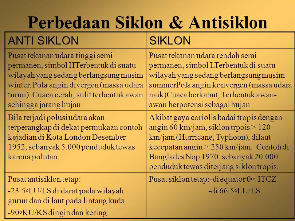Perbedaan Siklon & Antisiklon ANTI SIKLONSIKLON Pusat tekanan udara tinggi semi permanen, simbol HTerbentuk di suatu wilayah yang sedang berlangsung m