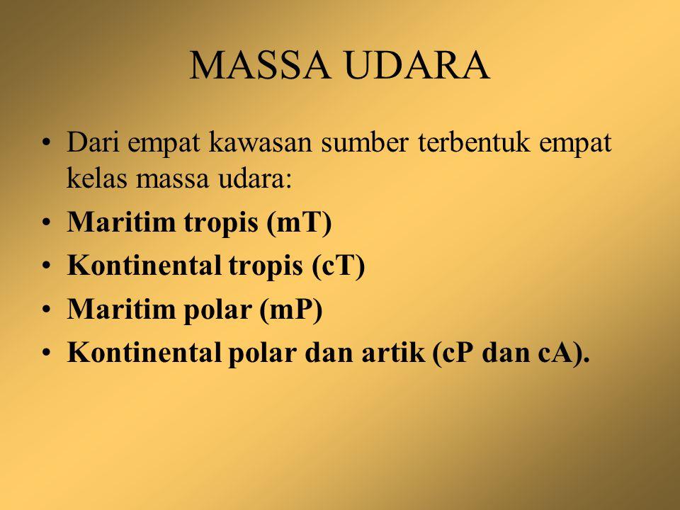 MASSA UDARA Dari empat kawasan sumber terbentuk empat kelas massa udara: Maritim tropis (mT) Kontinental tropis (cT) Maritim polar (mP) Kontinental po