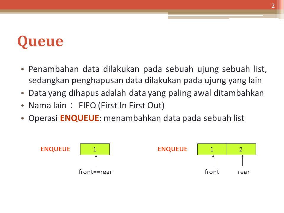Queue Penambahan data dilakukan pada sebuah ujung sebuah list, sedangkan penghapusan data dilakukan pada ujung yang lain Data yang dihapus adalah data yang paling awal ditambahkan Nama lain : FIFO (First In First Out) Operasi ENQUEUE: menambahkan data pada sebuah list 2 1 ENQUEUE front==rear 1 ENQUEUE front 2 rear