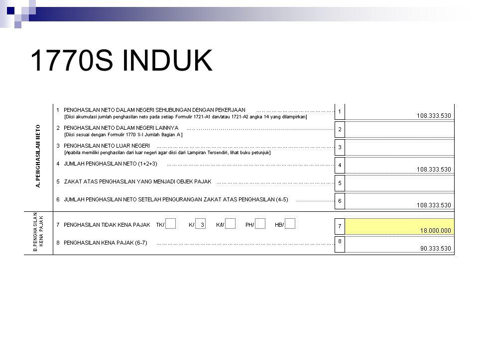 1770S INDUK