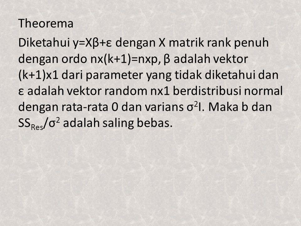 Theorema Diketahui y=Xβ+ε dengan X matrik rank penuh dengan ordo nx(k+1)=nxp, β adalah vektor (k+1)x1 dari parameter yang tidak diketahui dan ε adalah