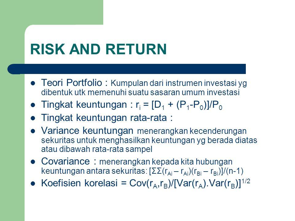 PERHITUNGAN RISK & RETURN ► Return satu sekuritas : E(r S ) = Σp i.r i ► Tingkat keuntungan diharapkan portfolio : E(rp) = X A.E(r A ) + X B.E(r B ) Risiko Portfolio : Risiko Portfolio : σp = X A 2.σ A 2 + X B 2.σ B 2 + 2X A X B ρ AB σ A σ B