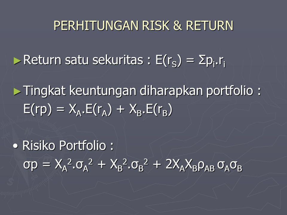 PERHITUNGAN RISK & RETURN ► Return satu sekuritas : E(r S ) = Σp i.r i ► Tingkat keuntungan diharapkan portfolio : E(rp) = X A.E(r A ) + X B.E(r B ) R