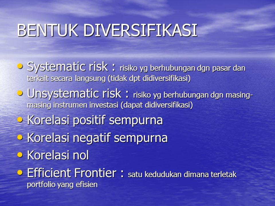 BENTUK DIVERSIFIKASI Systematic risk : risiko yg berhubungan dgn pasar dan terkait secara langsung (tidak dpt didiversifikasi) Systematic risk : risik