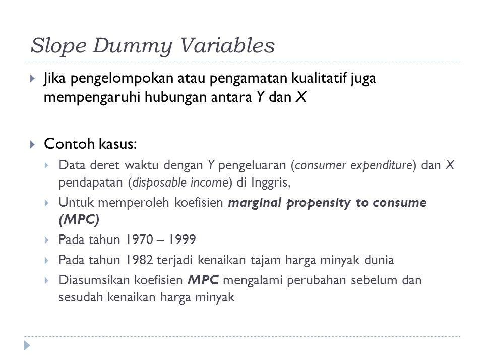 Slope Dummy Variables  Jika pengelompokan atau pengamatan kualitatif juga mempengaruhi hubungan antara Y dan X  Contoh kasus:  Data deret waktu den