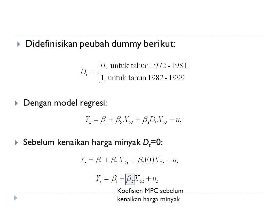  Didefinisikan peubah dummy berikut:  Dengan model regresi:  Sebelum kenaikan harga minyak D t =0: Koefisien MPC sebelum kenaikan harga minyak