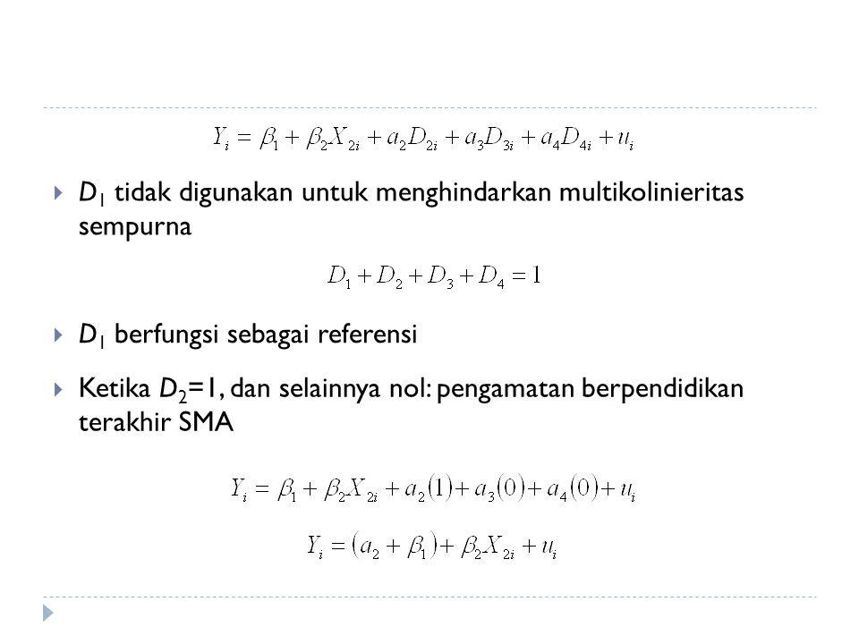  D 1 tidak digunakan untuk menghindarkan multikolinieritas sempurna  D 1 berfungsi sebagai referensi  Ketika D 2 =1, dan selainnya nol: pengamatan