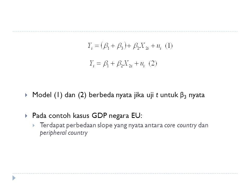  Model (1) dan (2) berbeda nyata jika uji t untuk β 3 nyata  Pada contoh kasus GDP negara EU:  Terdapat perbedaan slope yang nyata antara core coun