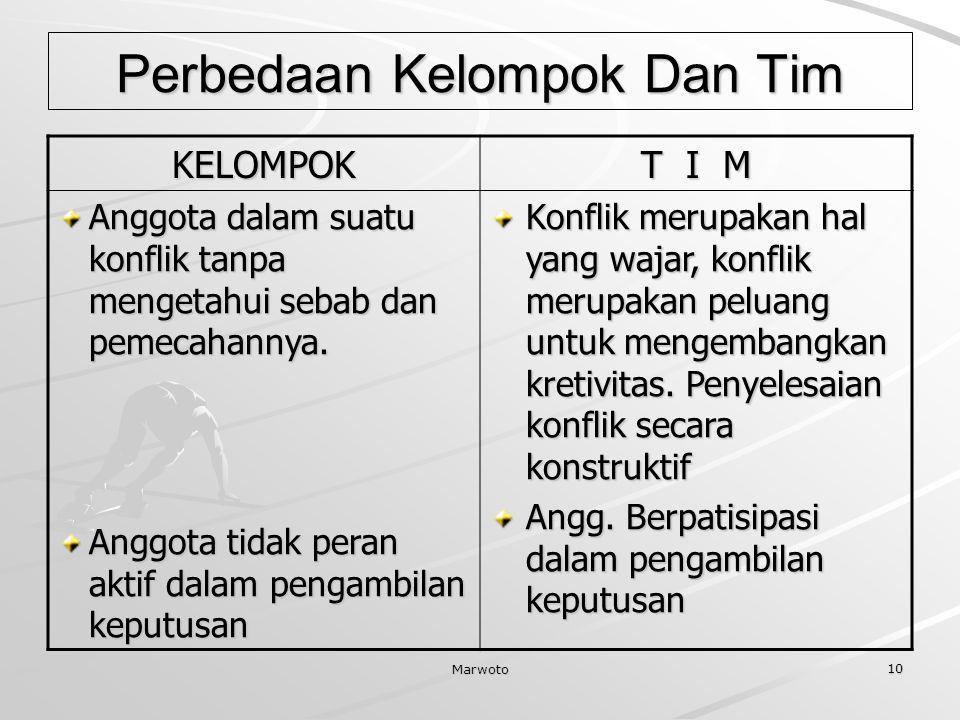 Marwoto 9 Perbedaan Kelompok Dan Tim KELOMPOK T I M Anggota kurang rasa toleransi Dalam penerapan hasil diklat sangat dibatasi oleh pimpinan. Menjalan