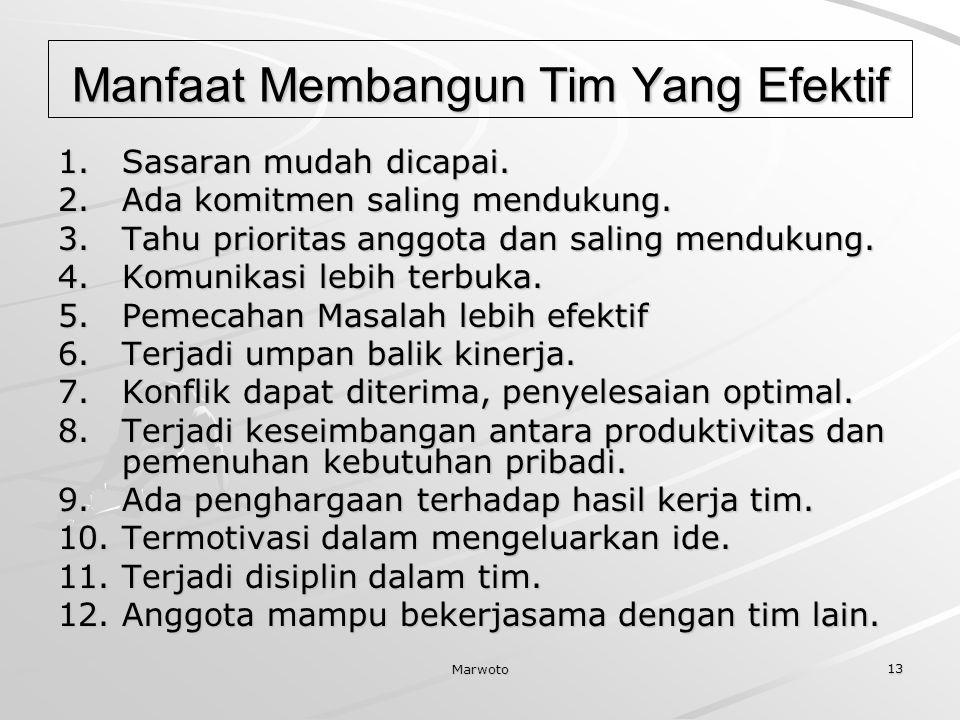 Marwoto 12 CIRI-CIRI ORGANISASI MERUPAKAN TIM 1.Visi, Misi dan Strategi imaginabel, feasable, motivable, comunicable. 2.Moral dan semangat tinggi. 3.K