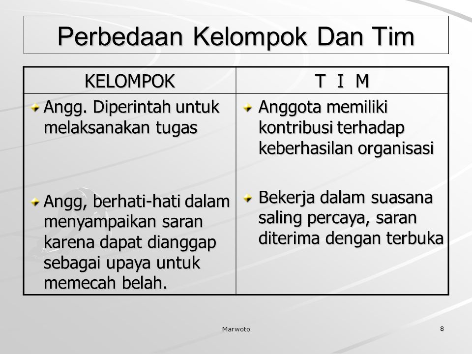 Marwoto 7 Perbedaan Kelompok Dan Tim KELOMPOK T I M Angg. Beranggapan pengelompokan sekedar Administrasi, Pendekatan hanya sebagi tenaga bayaran Anggo
