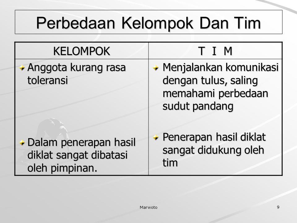 Marwoto 8 Perbedaan Kelompok Dan Tim KELOMPOK T I M Angg. Diperintah untuk melaksanakan tugas Angg, berhati-hati dalam menyampaikan saran karena dapat