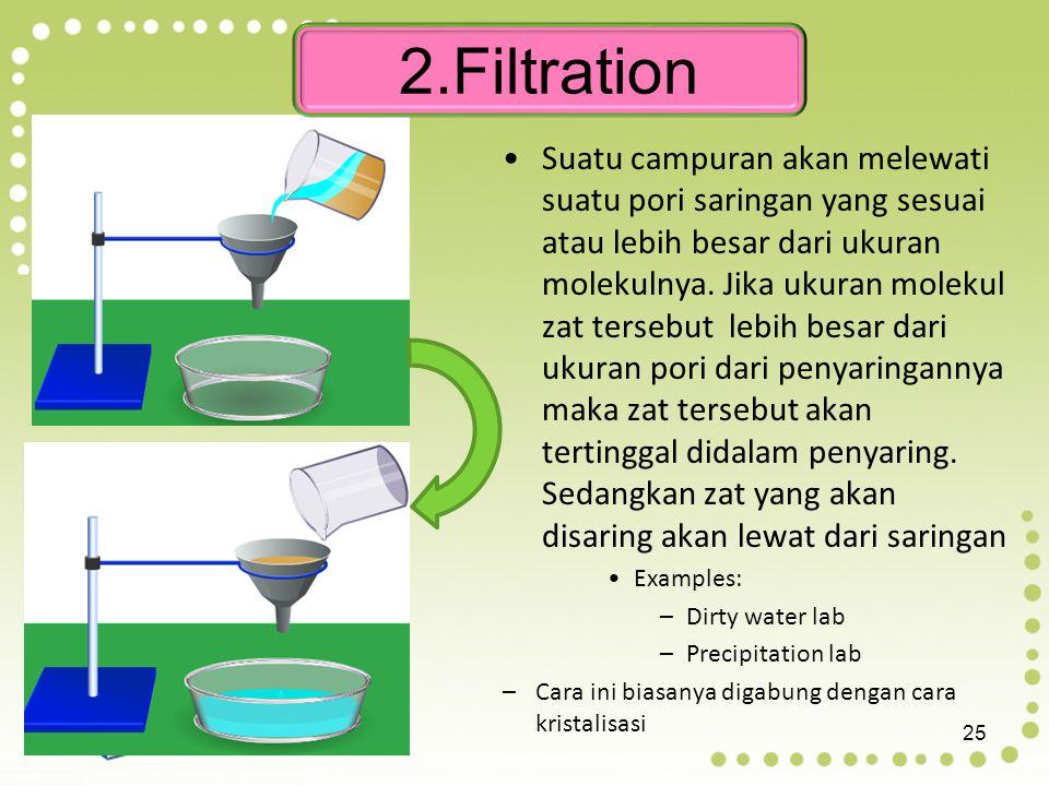 Density dapat menyebabkan sebagian campuran mengendap ke bagian bawah larutan Proses ini dapat digunakan untuk menyaring air Zat kontaminasi akan hila