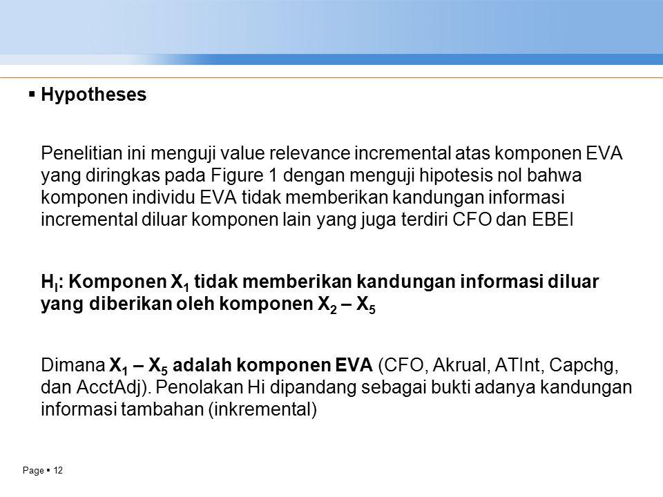 Page  12  Hypotheses Penelitian ini menguji value relevance incremental atas komponen EVA yang diringkas pada Figure 1 dengan menguji hipotesis nol bahwa komponen individu EVA tidak memberikan kandungan informasi incremental diluar komponen lain yang juga terdiri CFO dan EBEI H I : Komponen X 1 tidak memberikan kandungan informasi diluar yang diberikan oleh komponen X 2 – X 5 Dimana X 1 – X 5 adalah komponen EVA (CFO, Akrual, ATInt, Capchg, dan AcctAdj).
