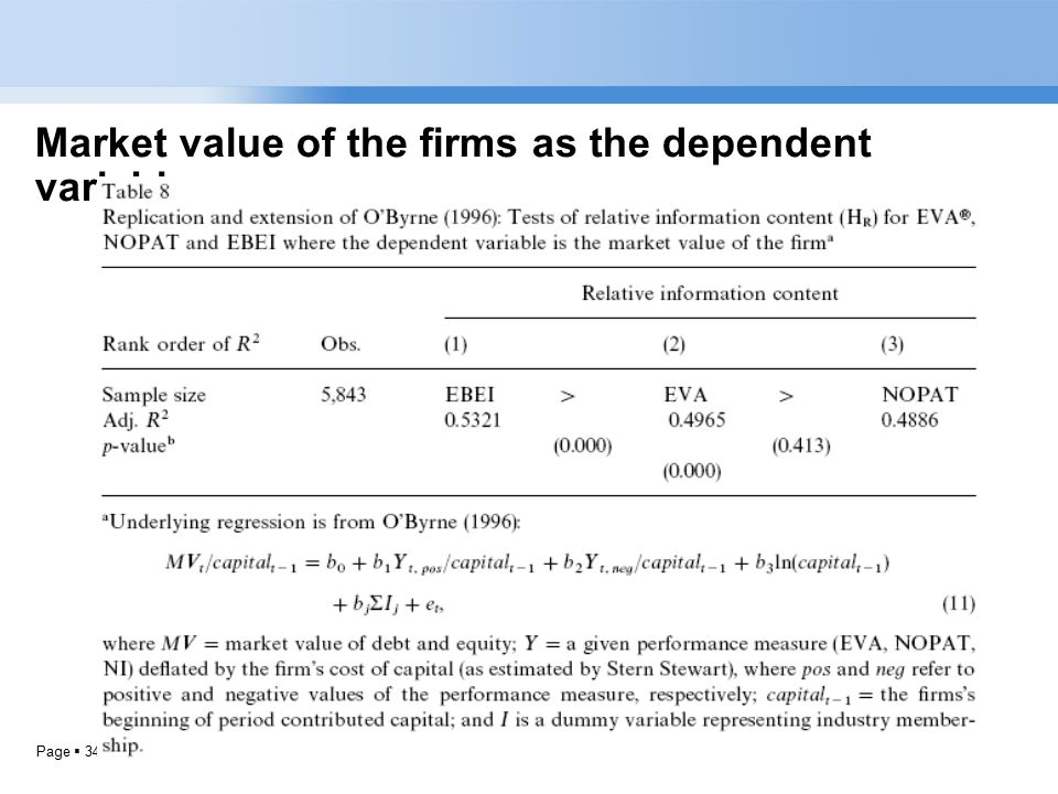 Page  34 Market value of the firms as the dependent variable