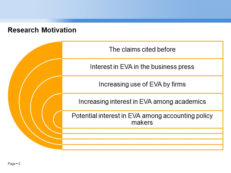 Page  5 Research Motivation The claims cited before Interest in EVA in the business press Increasing use of EVA by firms Increasing interest in EVA among academics Potential interest in EVA among accounting policy makers