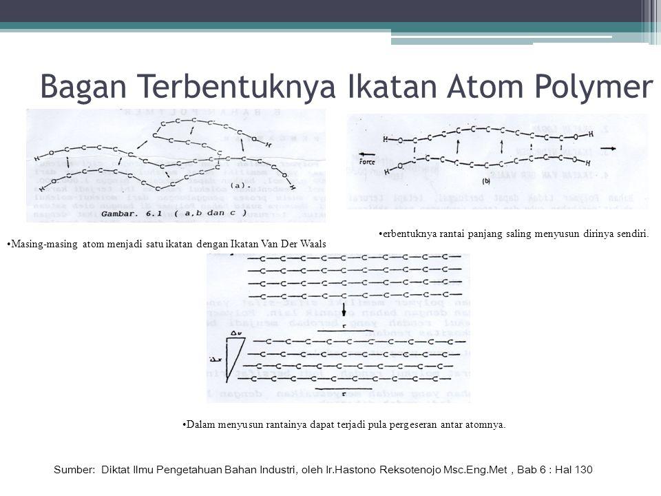Sifat-Sifat Mekanis Bahan Polymer PolymerStructure Tensile Strength (psi) %Elongation Modulus of Elastis (ksi) Densory (g/cm ᶟ ) Polyethylene Low density (LD) High density (HD) 600-3.000 3.000-5.500 50-800 15-130 15-40 60-180 0.92 0.96 Polyvinyl chloride5.000-9.0002-100300-6001.40 Polypropylene4.000-6.00010-700160-2200.90 Polystyrene3.200-8.0001-60380-1501.06 Polymethyl methacrylate6.000-12.0002-5350-1501.22 3.500-5.000160-24050-801.15 4.500-6.00080-250150-3002.15 2.000-7.000100-40060-802.17 Sumber: Diktat Ilmu Pengetahuan Bahan Industri, oleh Ir.Hastono Reksotenojo Msc.Eng.Met, Bab 6 : Hal 139