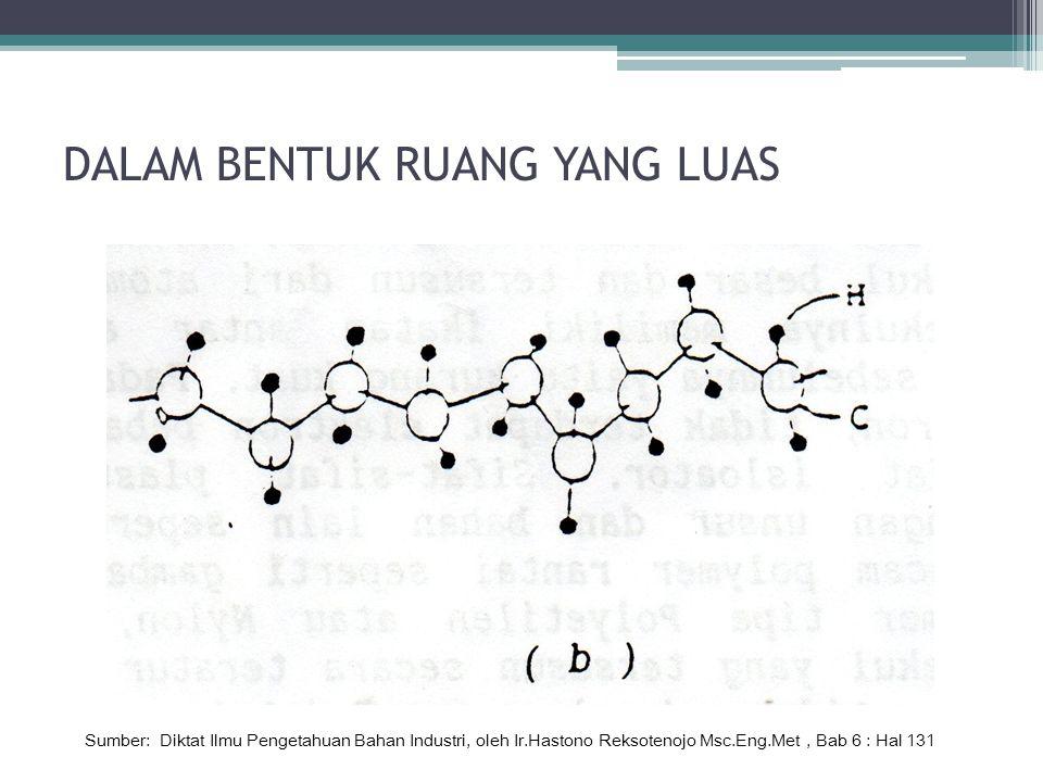 Copolymer Senyawa ini membentuk rantai panjang, tetapi tidak dari satu jenis molekul, tetapi terdiri dari dua atau lebih jenis.