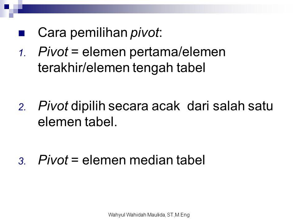 Cara pemilihan pivot: 1. Pivot = elemen pertama/elemen terakhir/elemen tengah tabel 2. Pivot dipilih secara acak dari salah satu elemen tabel. 3. Pivo