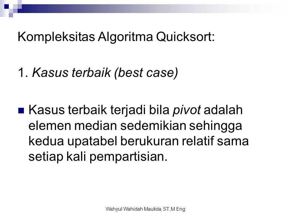 Kompleksitas Algoritma Quicksort: 1. Kasus terbaik (best case) Kasus terbaik terjadi bila pivot adalah elemen median sedemikian sehingga kedua upatabe