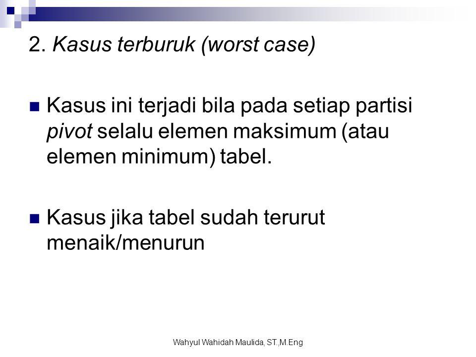 2. Kasus terburuk (worst case) Kasus ini terjadi bila pada setiap partisi pivot selalu elemen maksimum (atau elemen minimum) tabel. Kasus jika tabel s