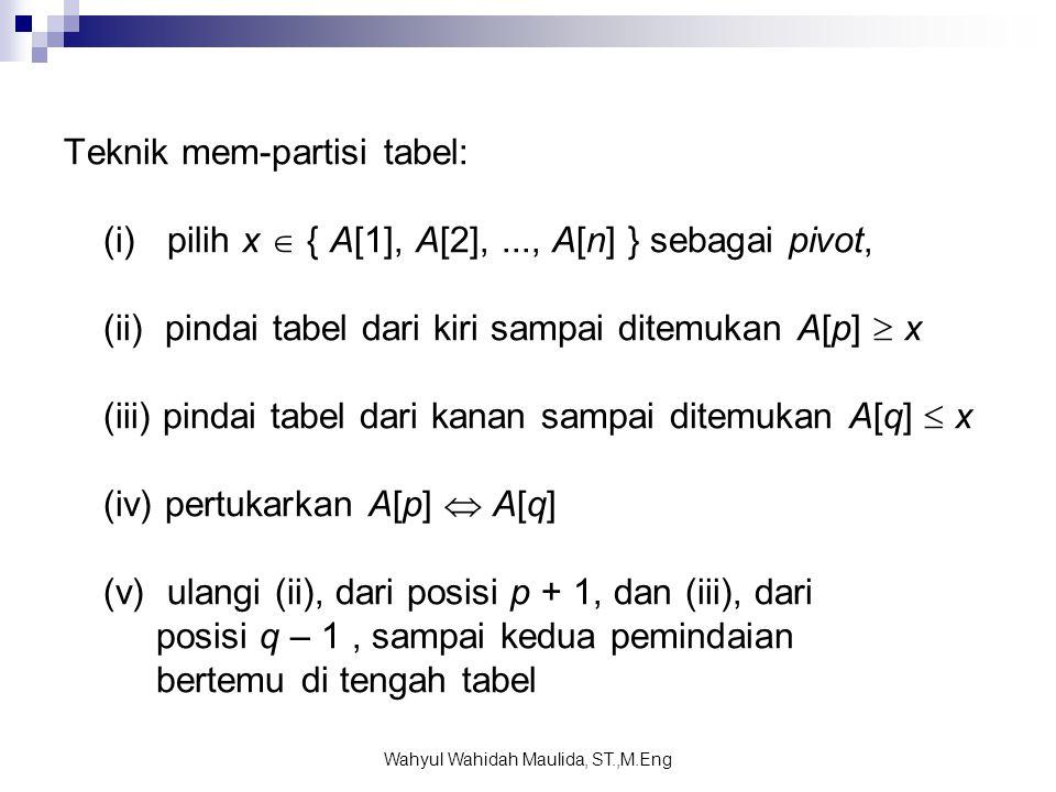 Teknik mem-partisi tabel: (i) pilih x  { A[1], A[2],..., A[n] } sebagai pivot, (ii) pindai tabel dari kiri sampai ditemukan A[p]  x (iii) pindai tab