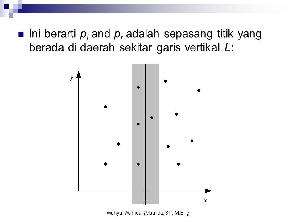 Ini berarti p l and p r adalah sepasang titik yang berada di daerah sekitar garis vertikal L: Wahyul Wahidah Maulida, ST., M.Eng