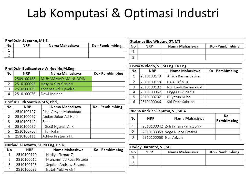 Prof.Dr.Ir. Suparno, MSIE NoNRPNama MahasiswaKo - Pembimbing 1 2 Lab Komputasi & Optimasi Industri Prof.Dr.Ir. Budisantoso Wirjodirjo,M.Eng NoNRPNama