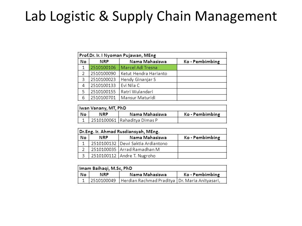 Lab Logistic & Supply Chain Management Prof.Dr.Ir.