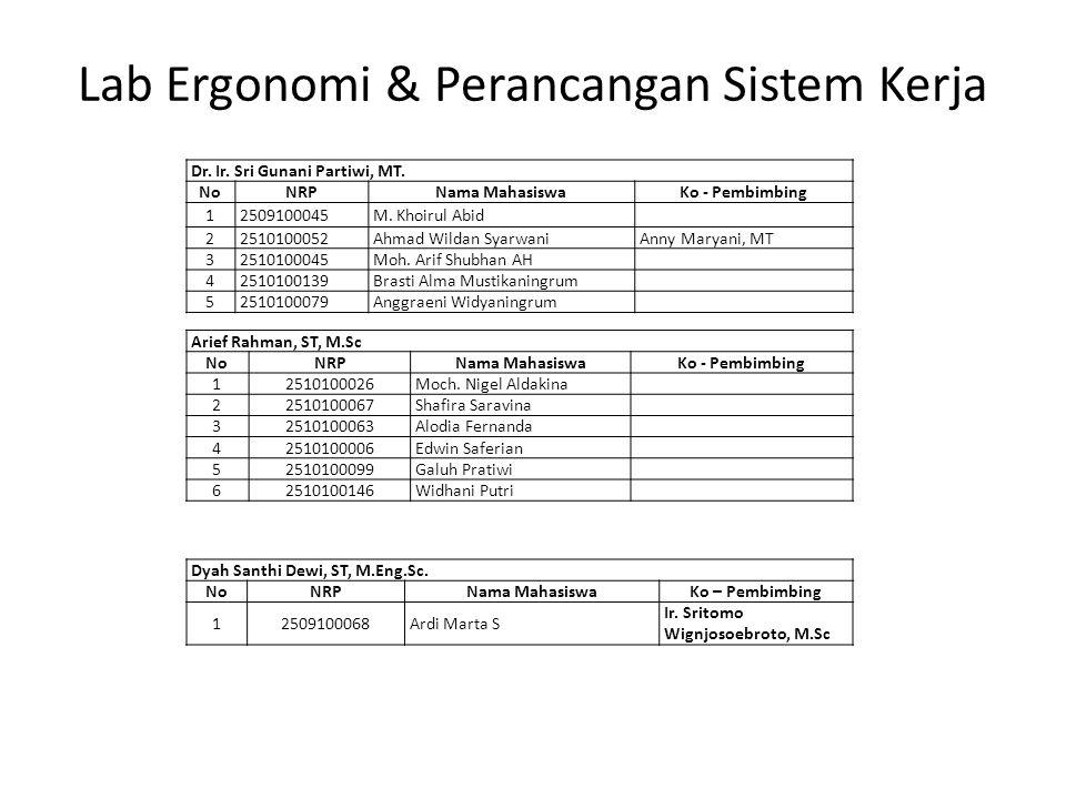 Lab Ergonomi & Perancangan Sistem Kerja Dr. Ir. Sri Gunani Partiwi, MT. NoNRPNama MahasiswaKo - Pembimbing 1 2509100045M. Khoirul Abid 22510100052Ahma